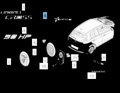 Sigla de modelo Punto para Fiat