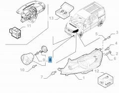 Luz antiniebla delantera para Fiat Professional Scudo