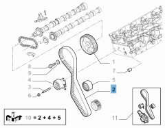 Correa de distribución con 116 dientes para Fiat Professional Scudo